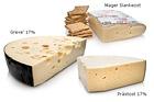 Fetthalt i ost