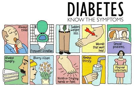 Om diabetes