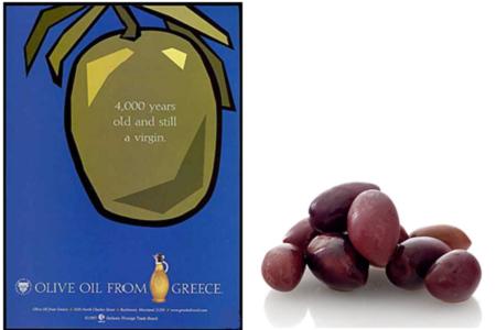 Klassificering olivolja