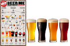 Vilket öl skall jag välja?