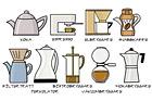 Tillagning kaffe