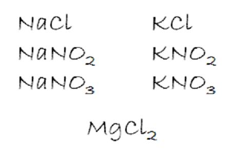 Klorider, nitriter, nitrater, salpeter