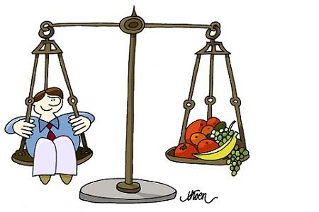 Energibalans för viktkontroll