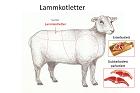 Lammkotletter